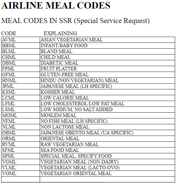 Some meal codes in Sabre while making Airline Reservations